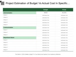 Project Estimation Of Budget Vs Actual Cost In Specific Departments Include Administration And Communication