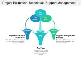 Project Estimation Techniques Support Management Process Continuous Improvement Cpb