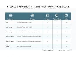 Project Evaluation Criteria With Weightage Score