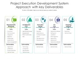 Project Execution Development System Approach With Key Deliverables