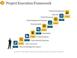 Project Execution Framework Ppt Samples Download