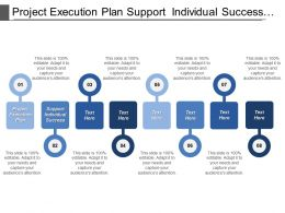 Project Execution Plan Support Individual Success Web Access