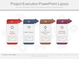 Project Execution Powerpoint Layout