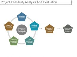 Project Feasibility Analysis And Evaluation Ppt Example File