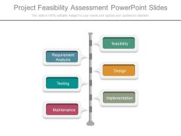 Project Feasibility Assessment Powerpoint Slides