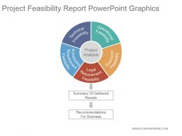 Project Feasibility Report Powerpoint Graphics
