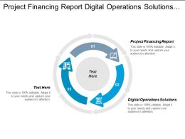 Project Financing Report Digital Operations Solutions Strategic Plan Cpb