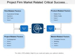 Project Firm Market Related Critical Success Factors With Arrows And Boxes
