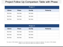 Project Follow Up Comparison Table With Phase