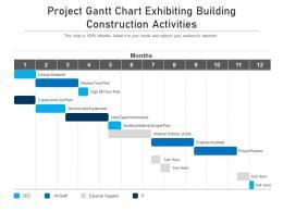 Project Gantt Chart Exhibiting Building Construction Activities