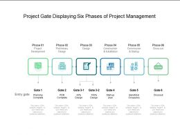 Project Gate Displaying Six Phases Of Project Management