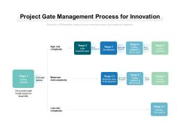 Project Gate Management Process For Innovation