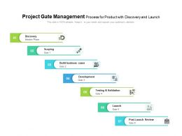 Project Gate Management Process For Product With Discovery And Launch