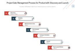 Project Gates Management Process Innovation Product