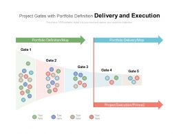 Project Gates With Portfolio Definition Delivery And Execution
