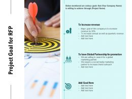 Project Goal For RFP Ppt Powerpoint Presentation Professional Ideas