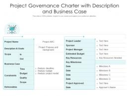 Project Governance Charter With Description And Business Case