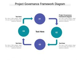 Project Governance Framework Diagram Ppt Powerpoint Presentation Infographic Template Cpb
