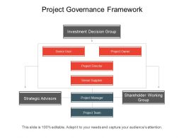 project governance framework powerpoint slide design templates