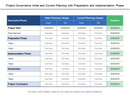 Project Governance Initial And Current Planning With Preparation And Implementation Phase