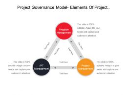 project governance model elements of project governance powerpoint slide designs