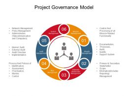 project governance model powerpoint slide graphics