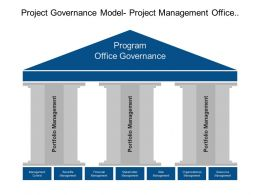 project governance model project management office governance structure powerpoint slide designs