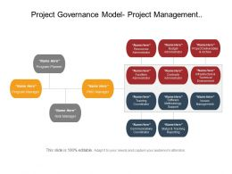 project governance model project management organization structure powerpoint slide designs