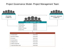 project_governance_model_project_management_team_powerpoint_slide_designs_download_Slide01
