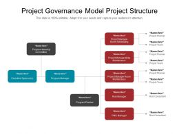 project governance model project structure powerpoint slide download