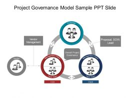 project governance model sample ppt slide