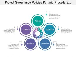 Project Governance Policies Portfolio Procedure Functions