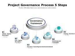 Project Governance Process 5 Steps
