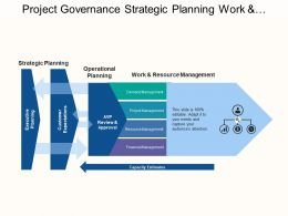 Project Governance Strategic Planning Work And Resource Management
