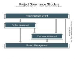 project governance structure powerpoint slide images