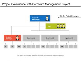 Project Governance With Corporate Management Project Manager And Departments