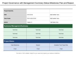 Project Governance With Management Summary Status Milestones Plan And Reason