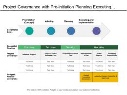 Project Governance With Pre-Initiation Planning Executing And Implementation