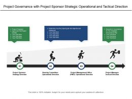 Project Governance With Project Sponsor Strategic Operational And Tactical Direction