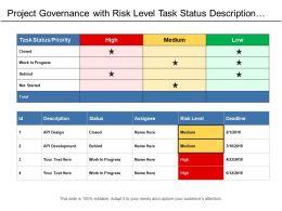 Project Governance With Risk Level Task Status Description And Deadline