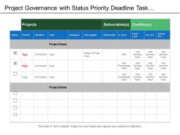 Project Governance With Status Priority Deadline Task Cost And Deliverable