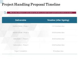 Project Handling Proposal Timeline Ppt Powerpoint Presentation Ideas Icon