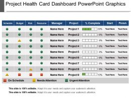 Project Health Card Dashboard Powerpoint Graphics