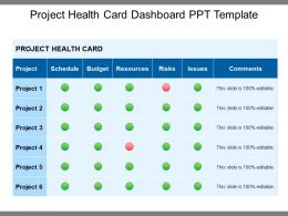 Project Health Card Dashboard Ppt Template