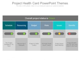 Project Health Card Powerpoint Themes