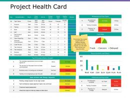 Project Health Card Ppt Samples Download