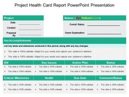 Project Health Card Report Powerpoint Presentation