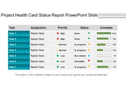 Project Health Card Status Report Powerpoint Slide