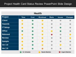Project Health Card Status Review Powerpoint Slide Design