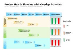 Project Health Timeline With Overlap Activities